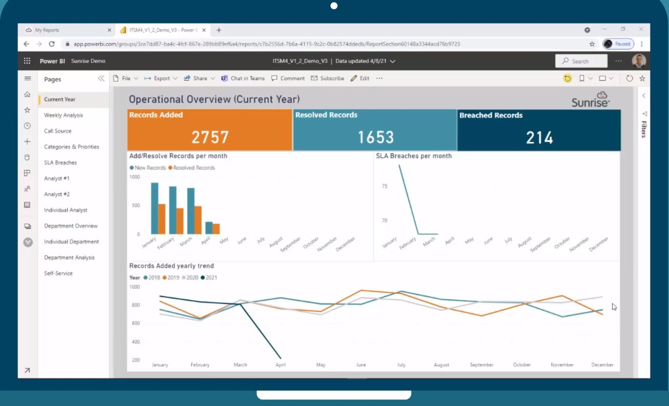 CX reports integration with PowerBI