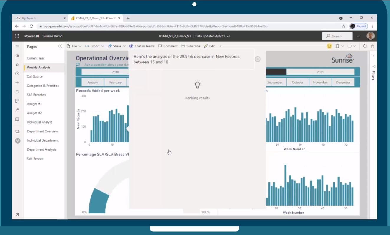 CX reporting with PowerBI
